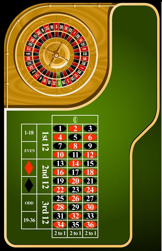 hvad er roulette